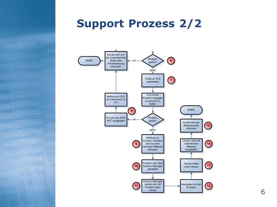 Support Prozess 2/2 Kann das Problem von SLS nicht gelöst werden, wird das Ticket an den Third Level Support (TLS) weitergeleitet.