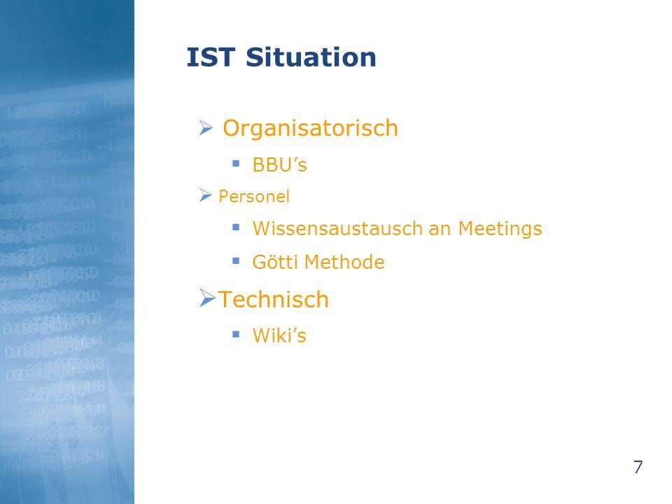 IST Situation Organisatorisch Technisch BBU's