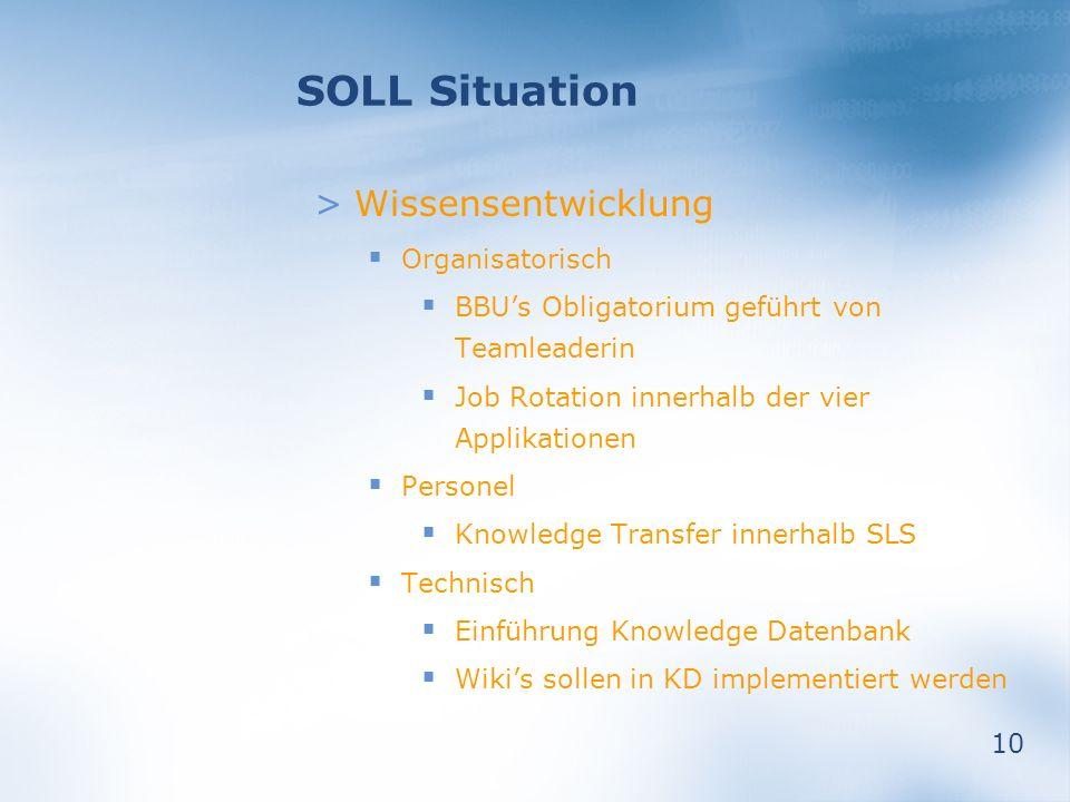 SOLL Situation Wissensentwicklung Organisatorisch