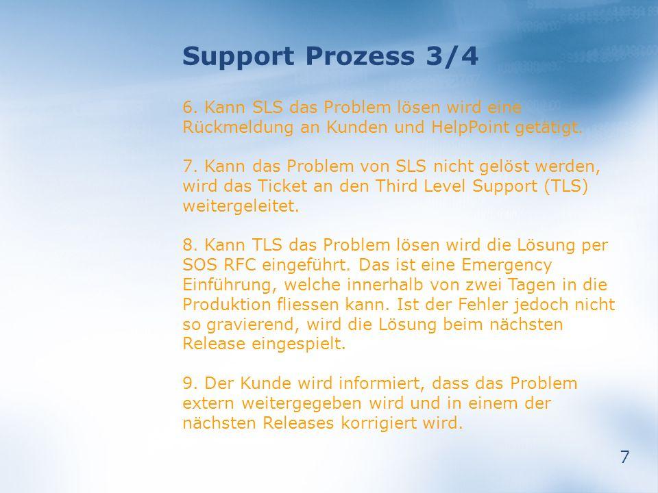 Support Prozess 3/4 6. Kann SLS das Problem lösen wird eine Rückmeldung an Kunden und HelpPoint getätigt.