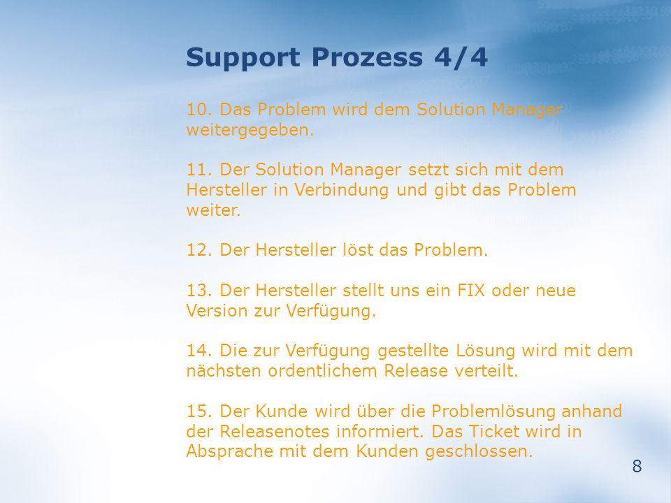 Support Prozess 4/4 10. Das Problem wird dem Solution Manager weitergegeben.