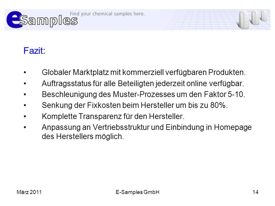 Fazit: Globaler Marktplatz mit kommerziell verfügbaren Produkten.