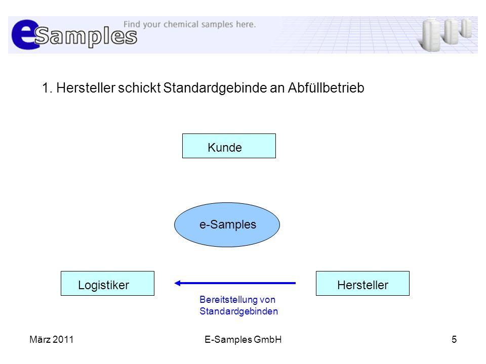 1. Hersteller schickt Standardgebinde an Abfüllbetrieb