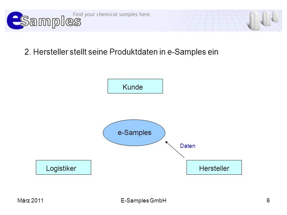 2. Hersteller stellt seine Produktdaten in e-Samples ein