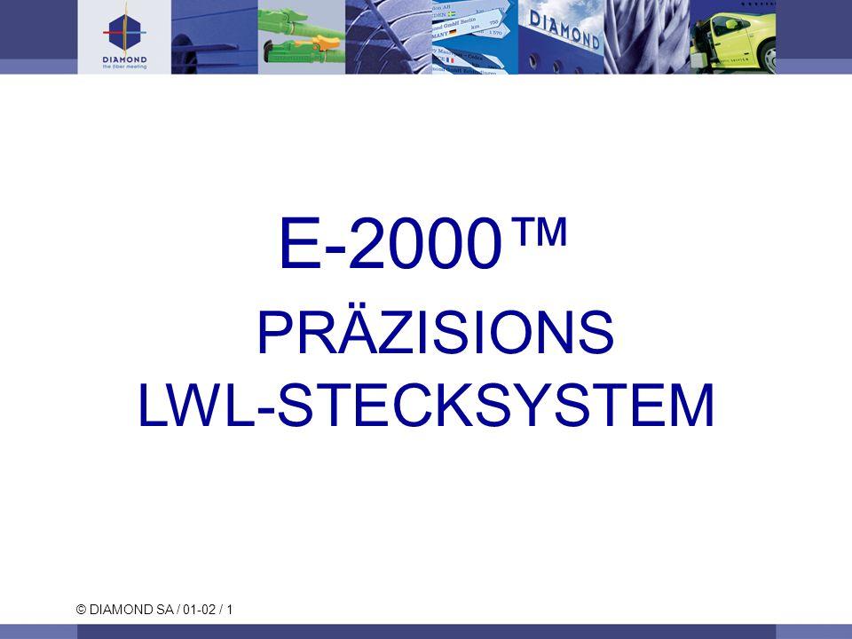 E-2000™ PRÄZISIONS LWL-STECKSYSTEM