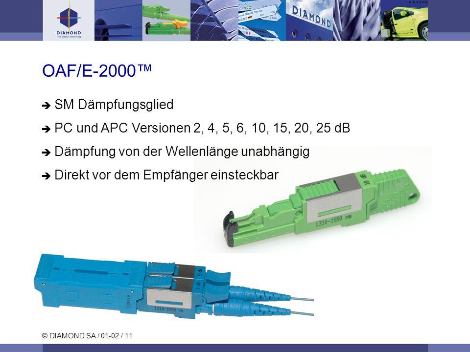 OAF/E-2000™ SM Dämpfungsglied
