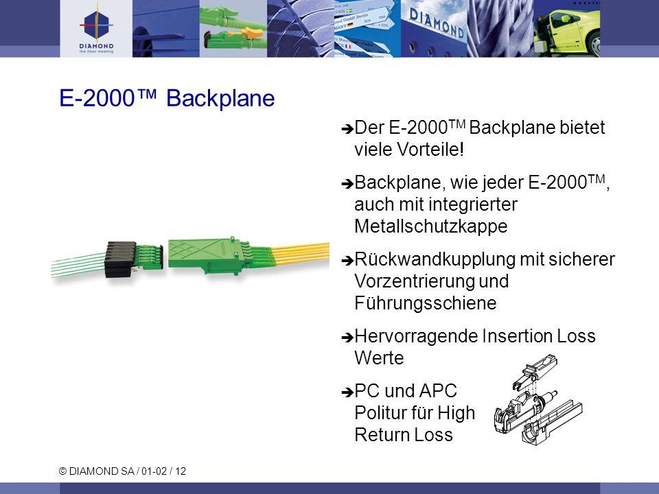 E-2000™ Backplane Der E-2000TM Backplane bietet viele Vorteile!