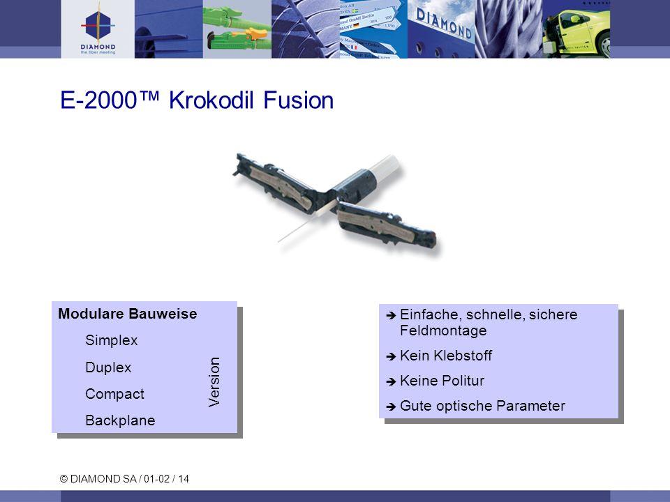 E-2000™ Krokodil Fusion Modulare Bauweise