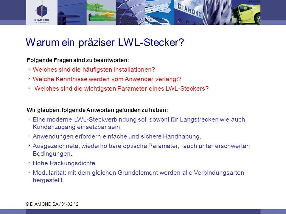 Warum ein präziser LWL-Stecker