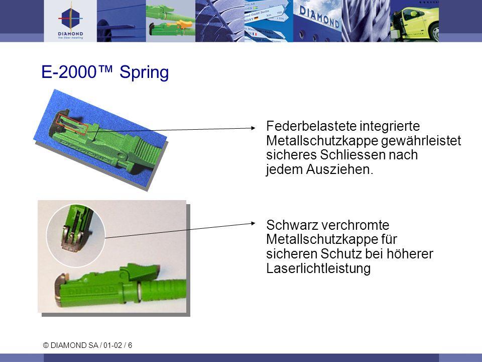E-2000™ Spring Federbelastete integrierte Metallschutzkappe gewährleistet sicheres Schliessen nach jedem Ausziehen.