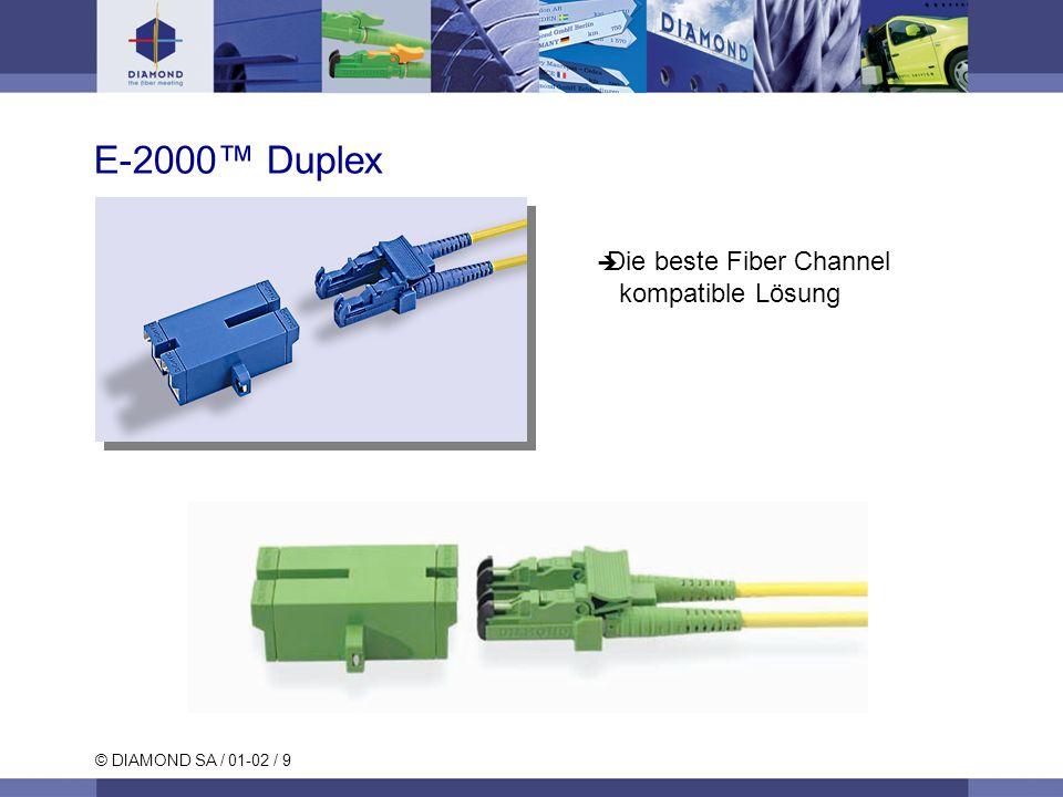 E-2000™ Duplex Die beste Fiber Channel kompatible Lösung