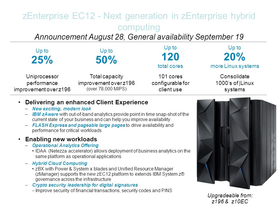 zEnterprise EC12 - Next generation in zEnterprise hybrid computing Announcement August 28, General availability September 19
