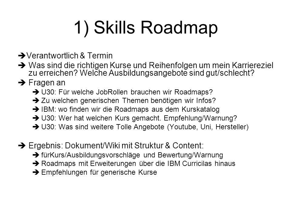 1) Skills Roadmap Verantwortlich & Termin