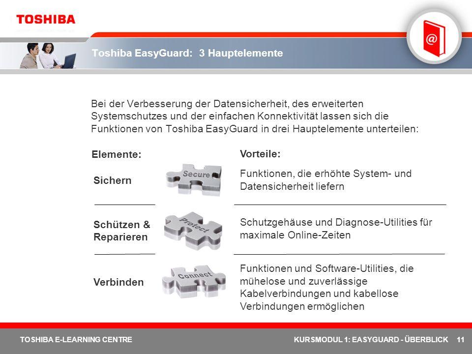 Toshiba EasyGuard: 3 Hauptelemente