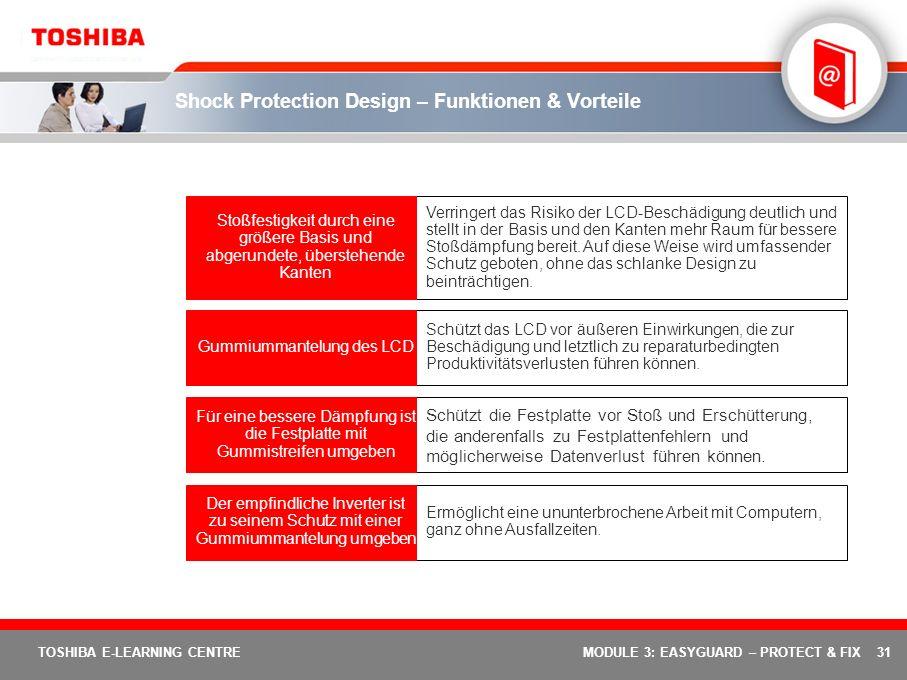 Shock Protection Design – Funktionen & Vorteile