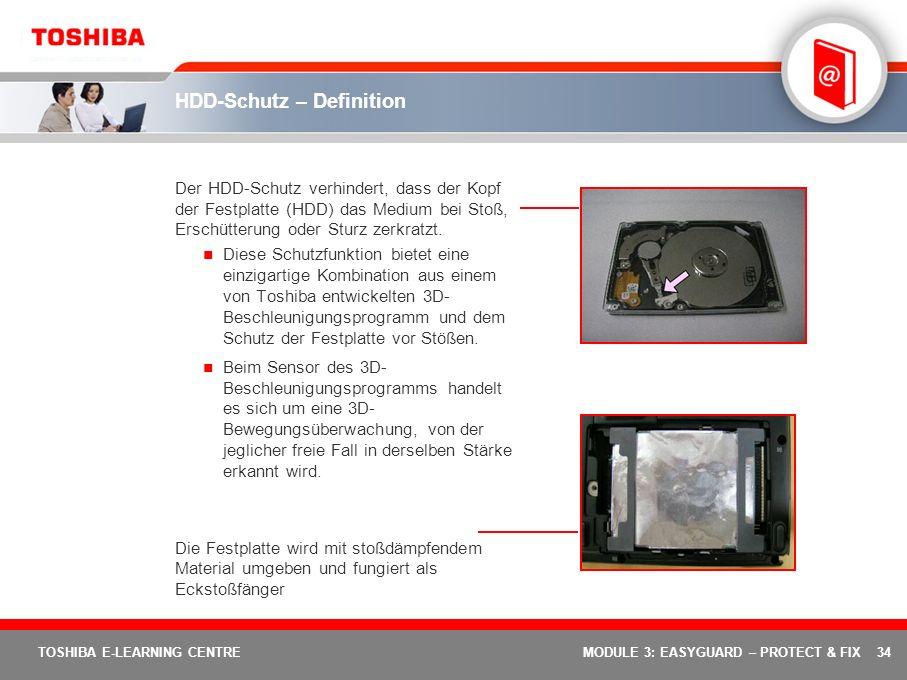 HDD-Schutz – Definition