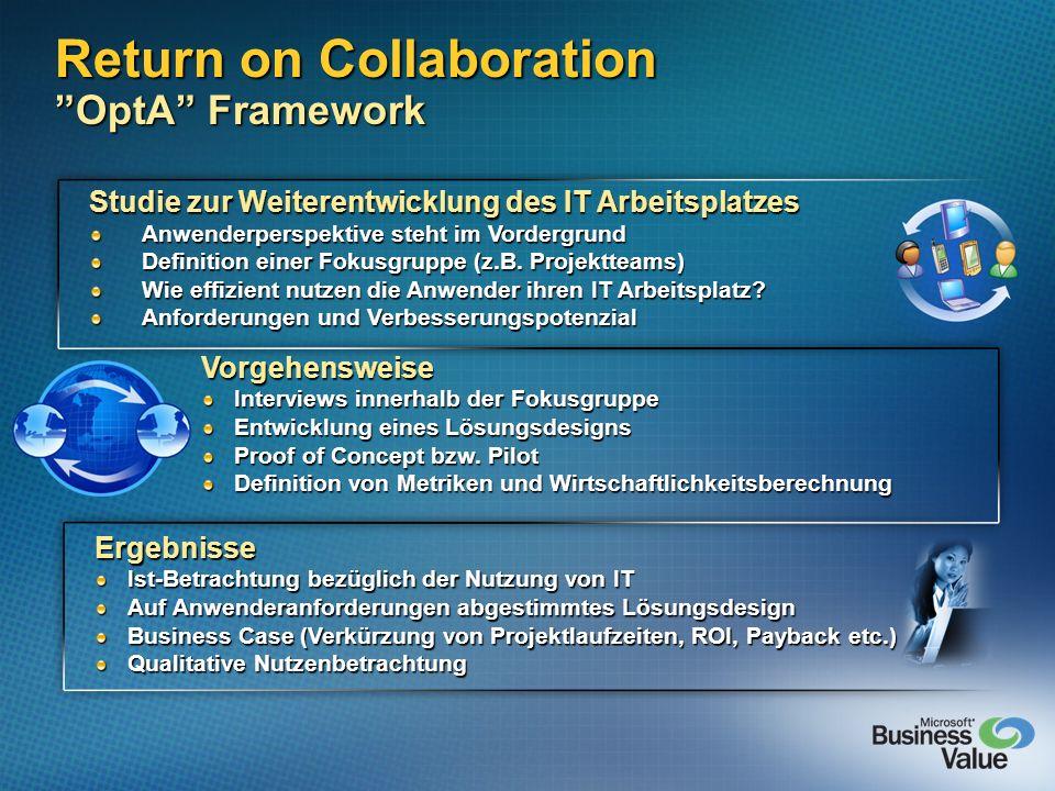 Return on Collaboration OptA Framework