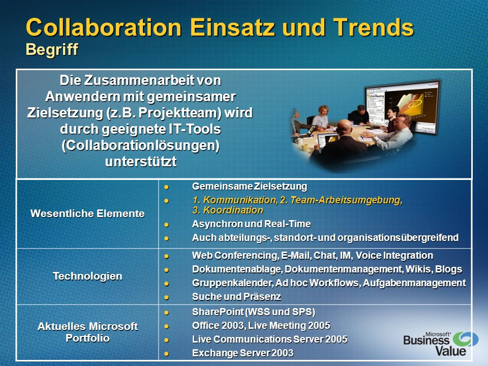 Collaboration Einsatz und Trends Begriff