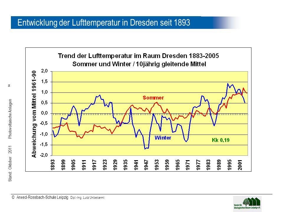 Entwicklung der Lufttemperatur in Dresden seit 1893