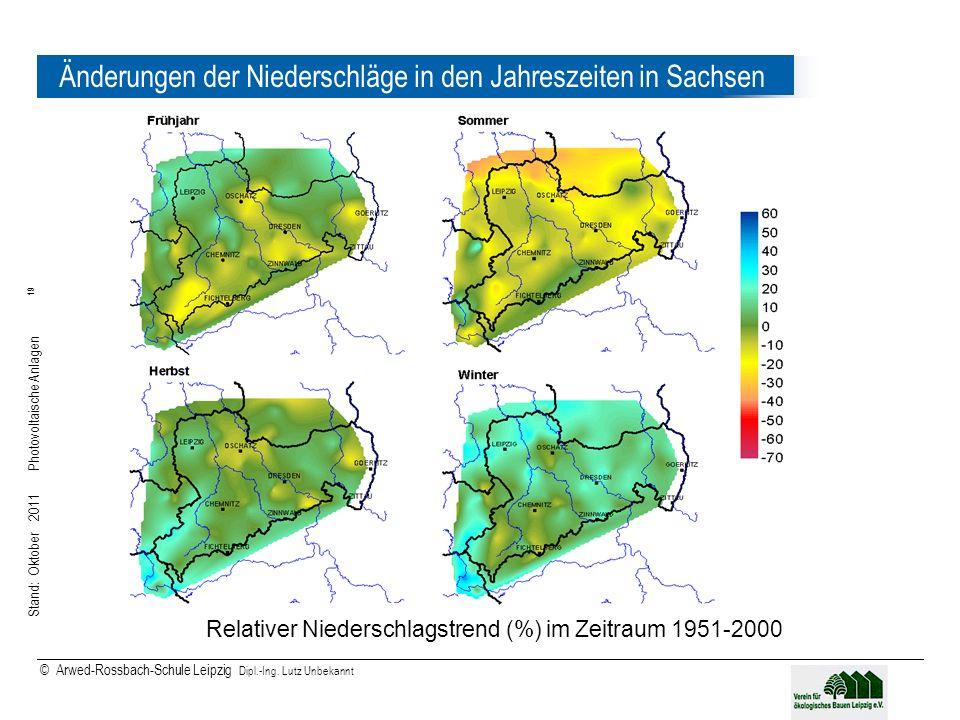 Änderungen der Niederschläge in den Jahreszeiten in Sachsen