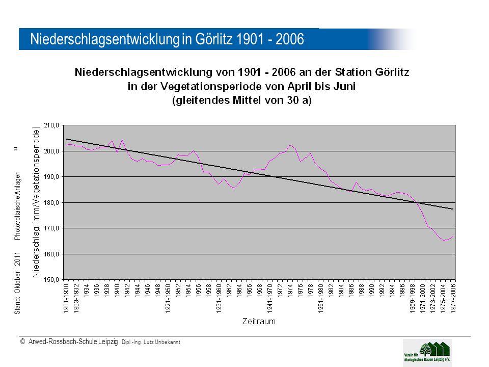 Niederschlagsentwicklung in Görlitz 1901 - 2006