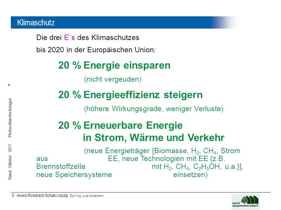 20 % Energieeffizienz steigern