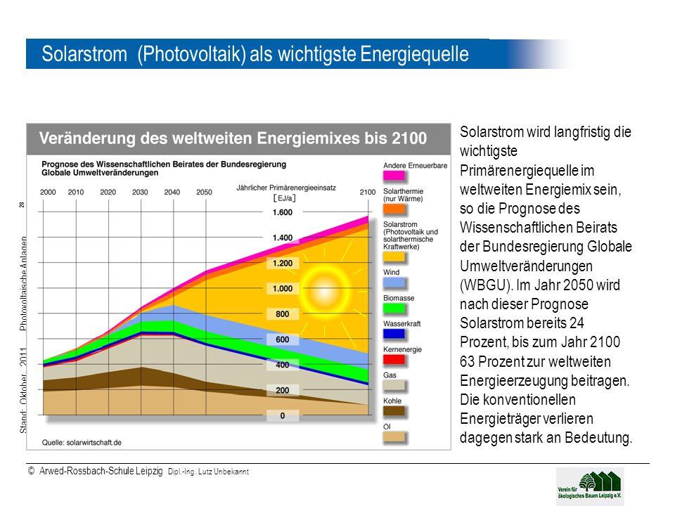 Solarstrom (Photovoltaik) als wichtigste Energiequelle
