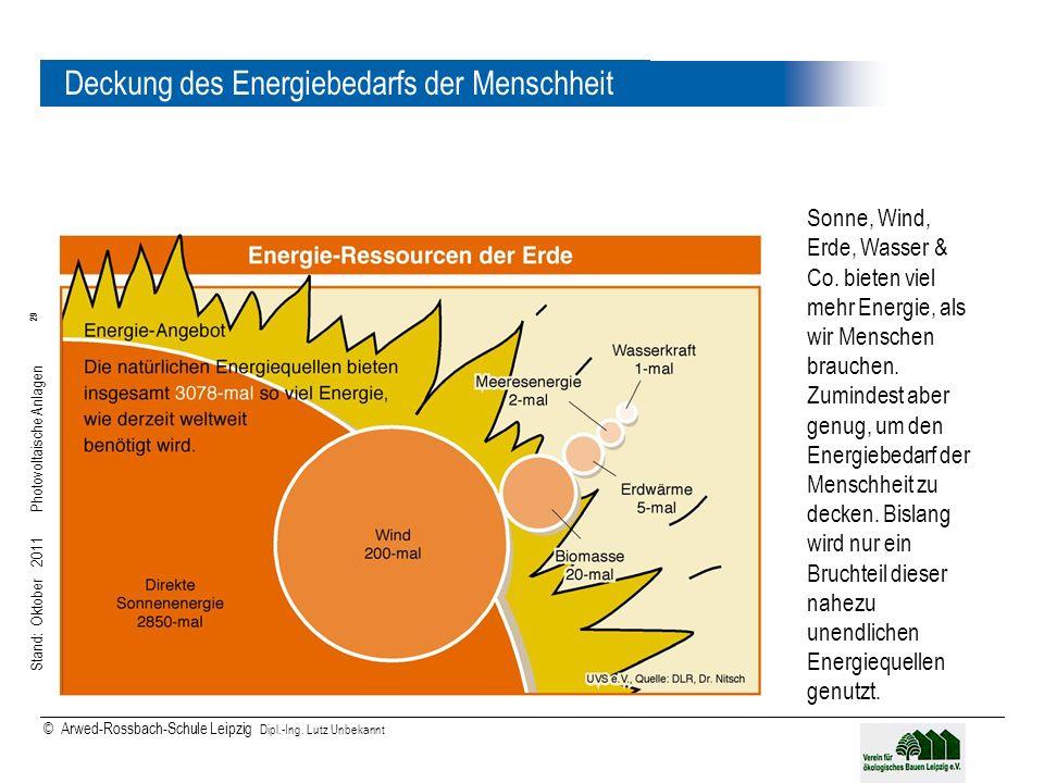 Deckung des Energiebedarfs der Menschheit