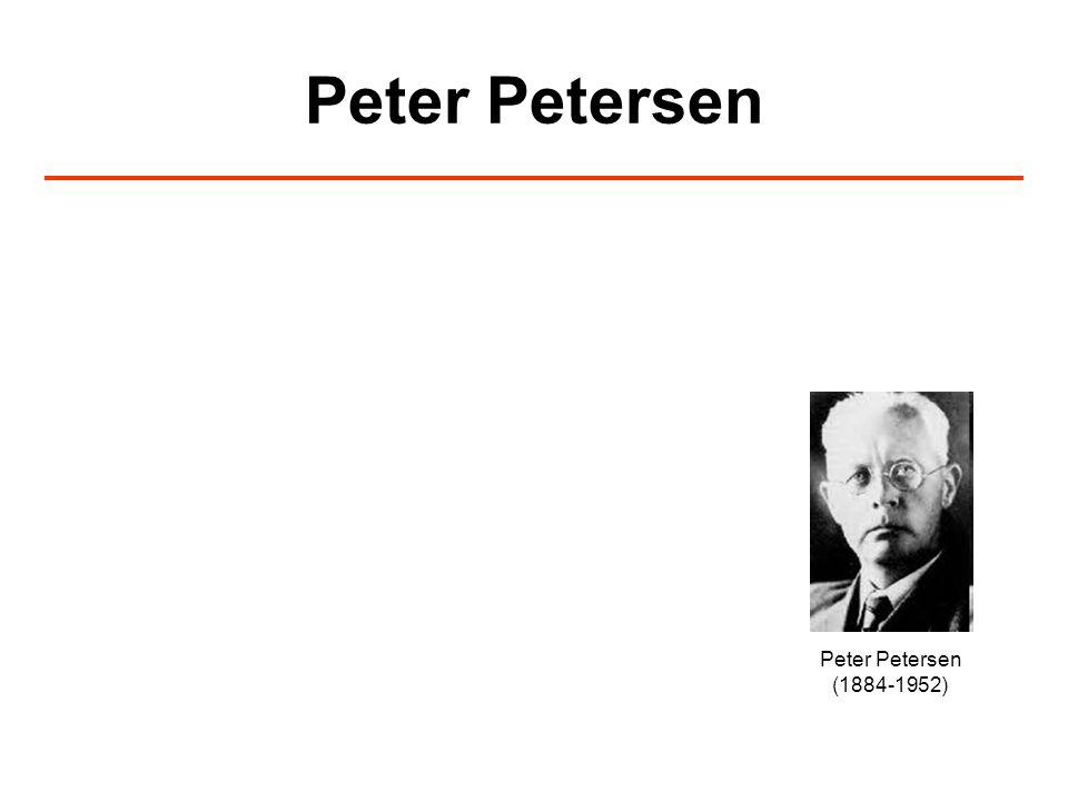 Peter Petersen Peter Petersen (1884-1952)