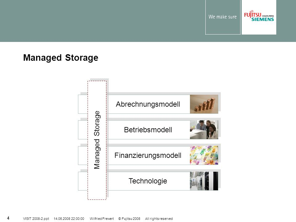 Managed Storage Abrechnungsmodell Managed Storage Betriebsmodell