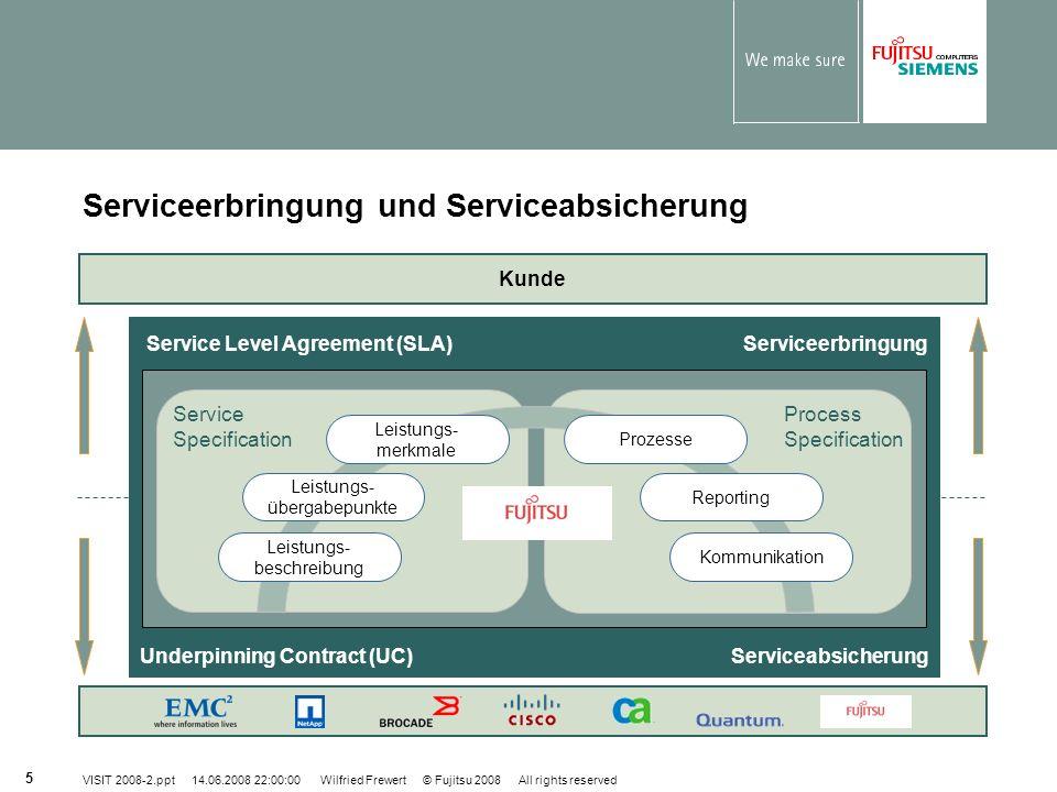 Serviceerbringung und Serviceabsicherung