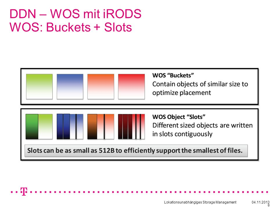 DDN – WOS mit iRODS WOS: Buckets + Slots