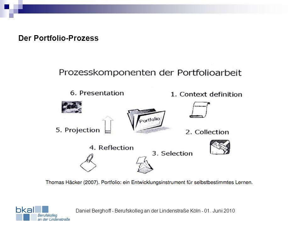 Der Portfolio-Prozess