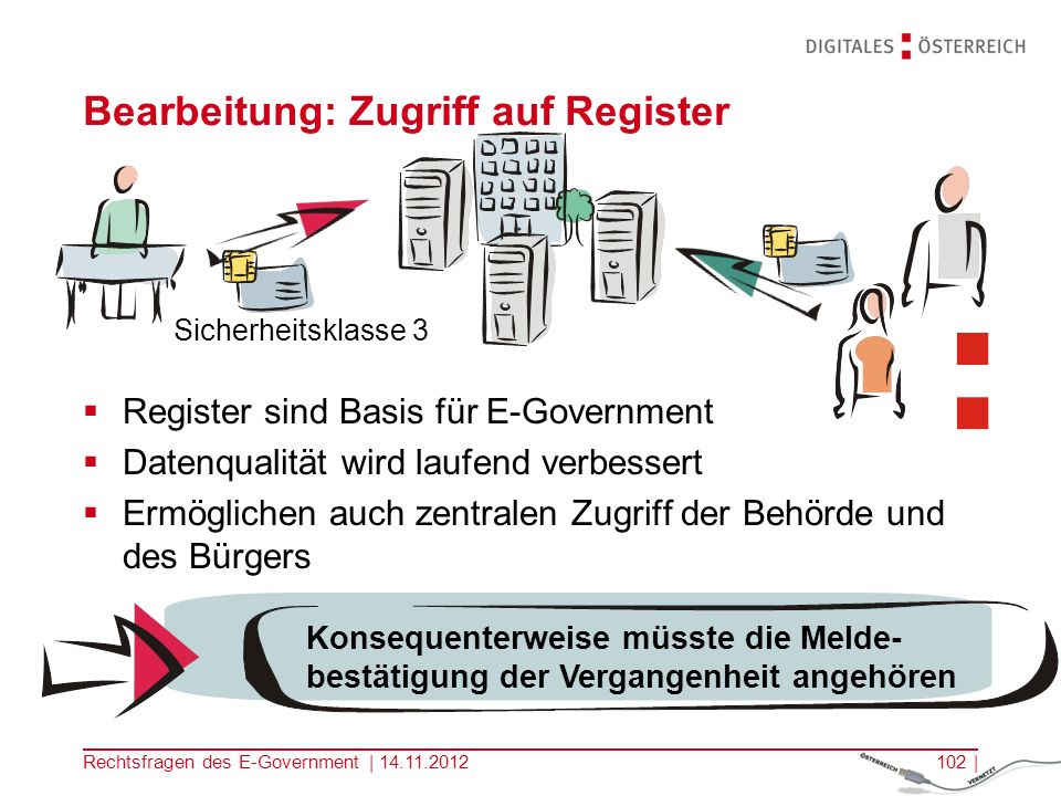 Bearbeitung: Zugriff auf Register