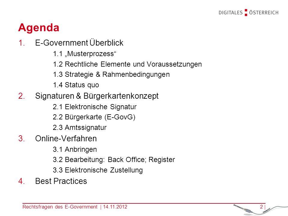 Agenda E-Government Überblick Signaturen & Bürgerkartenkonzept