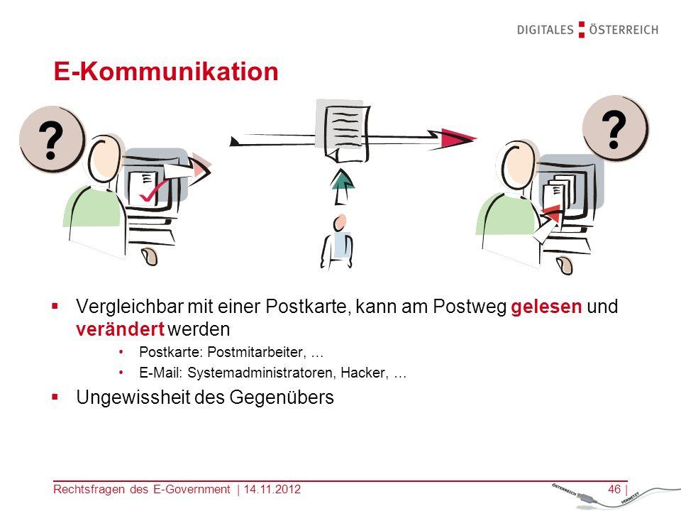 Kopfzeile E-Kommunikation. Vergleichbar mit einer Postkarte, kann am Postweg gelesen und verändert werden.