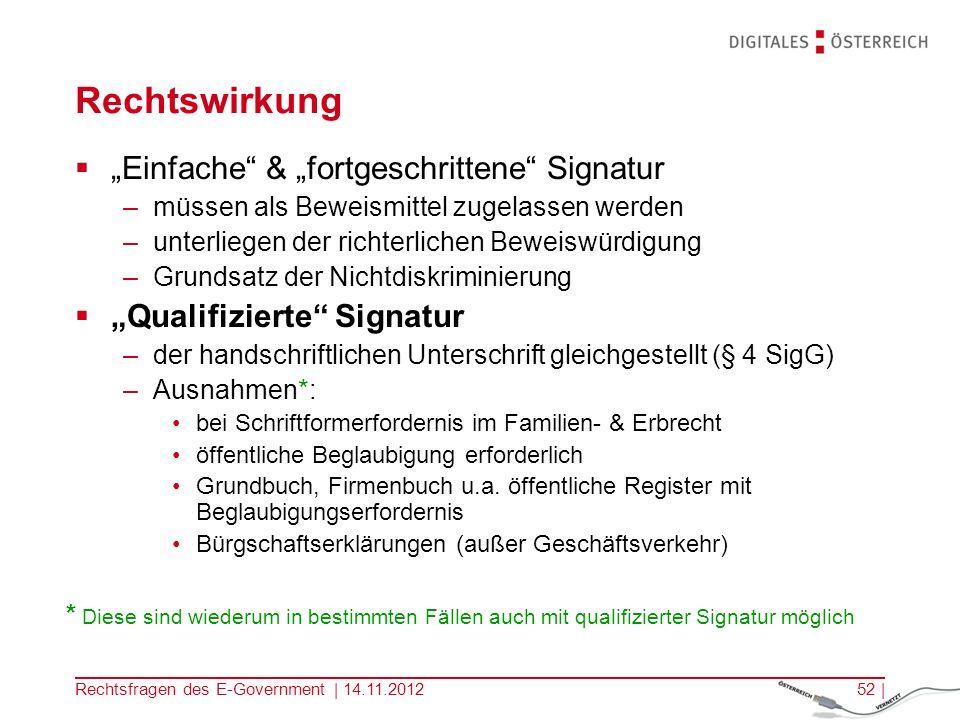 """Rechtswirkung """"Einfache & """"fortgeschrittene Signatur"""