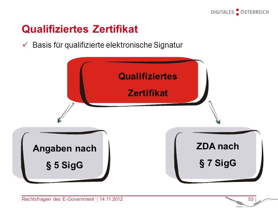 Qualifiziertes Zertifikat