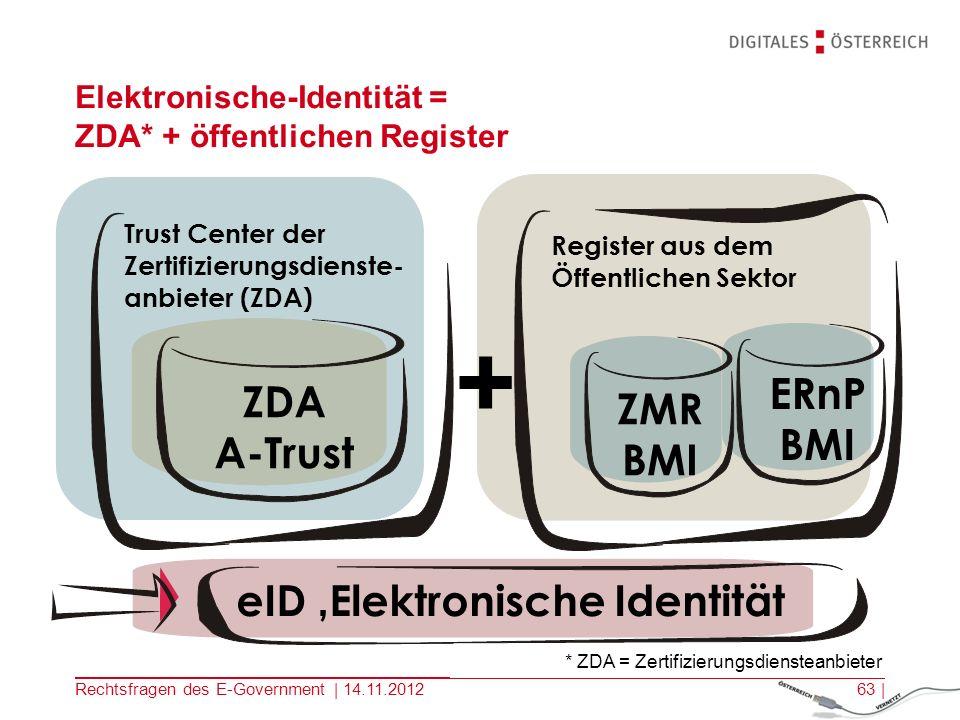 Elektronische-Identität = ZDA* + öffentlichen Register