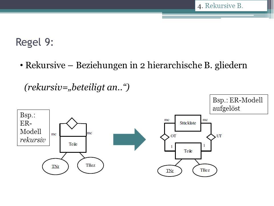 Regel 9: Rekursive – Beziehungen in 2 hierarchische B. gliedern