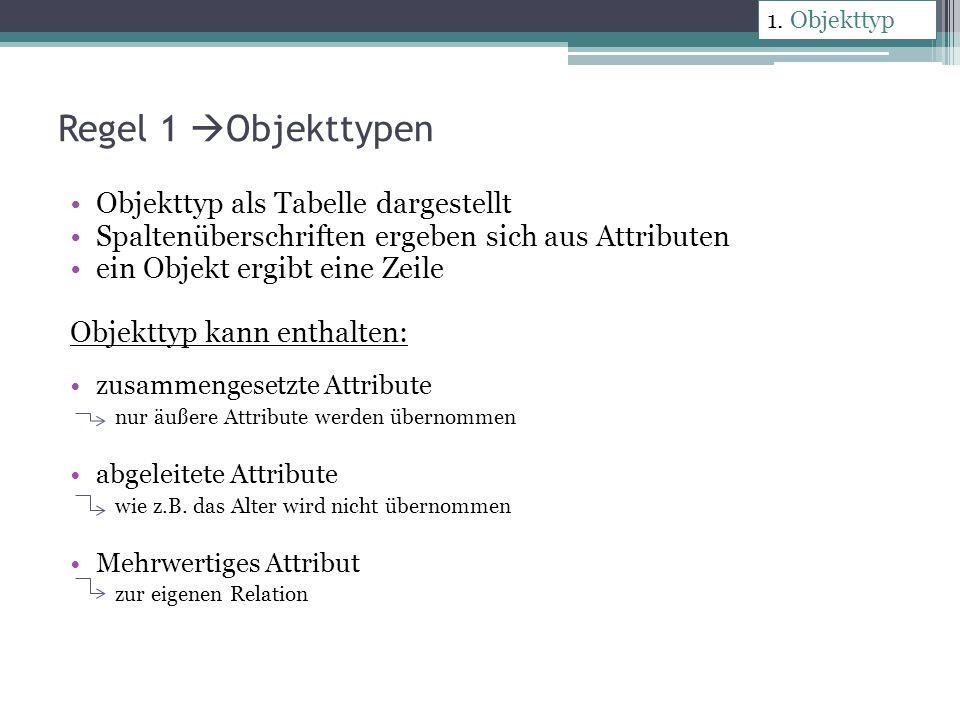 Regel 1 Objekttypen Objekttyp als Tabelle dargestellt