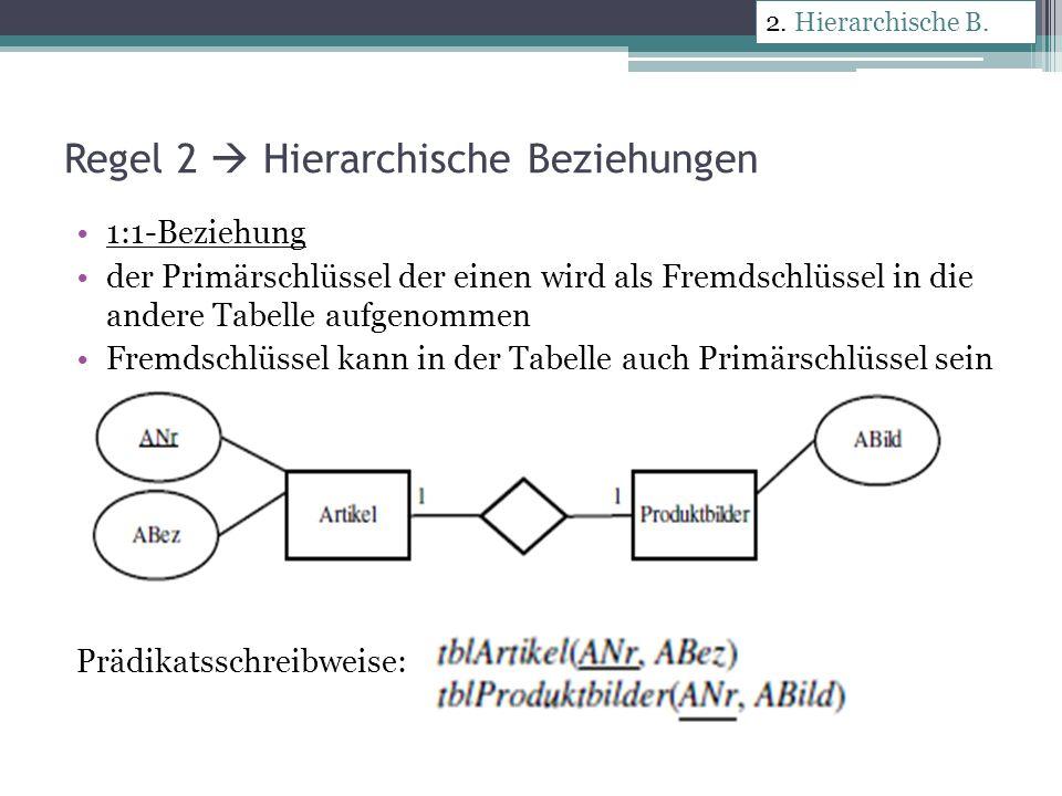 Regel 2  Hierarchische Beziehungen
