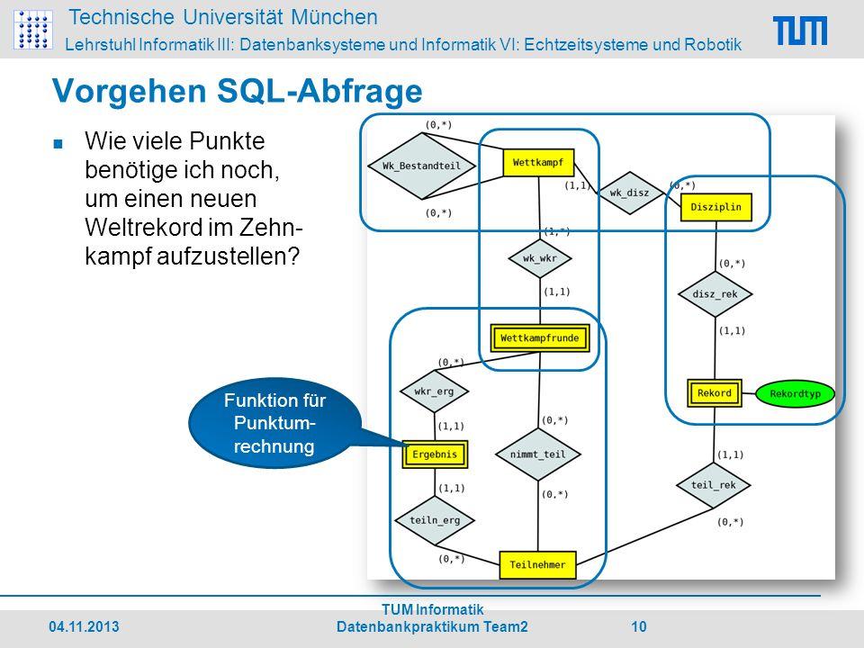 TUM Informatik Datenbankpraktikum Team2