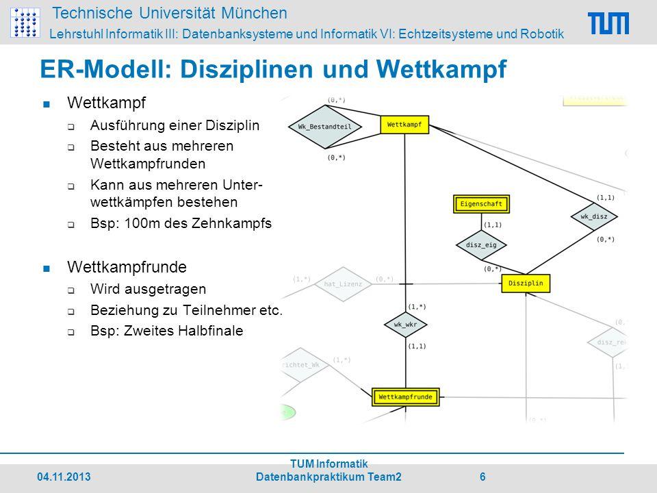 ER-Modell: Disziplinen und Wettkampf