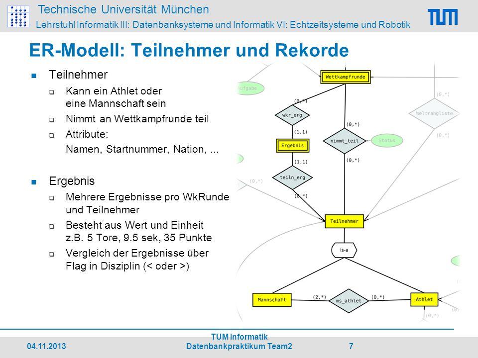 ER-Modell: Teilnehmer und Rekorde