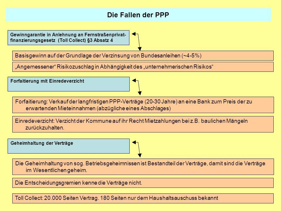Die Fallen der PPPGewinngarantie in Anlehnung an Fernstraßenprivat-finanzierungsgesetz (Toll Collect) §3 Absatz 4.