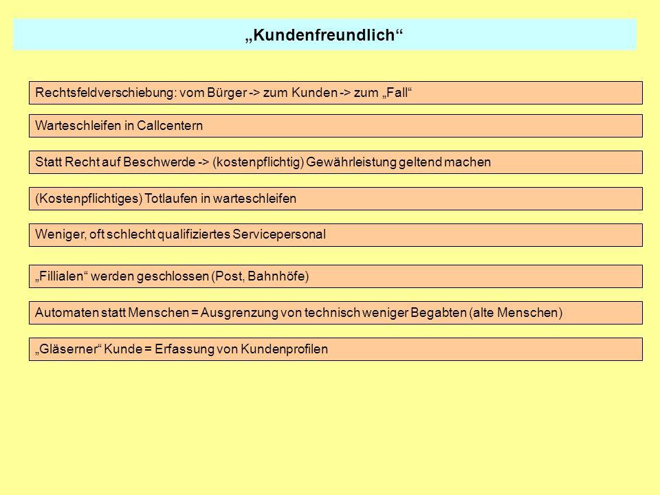 """""""Kundenfreundlich Rechtsfeldverschiebung: vom Bürger -> zum Kunden -> zum """"Fall Warteschleifen in Callcentern."""