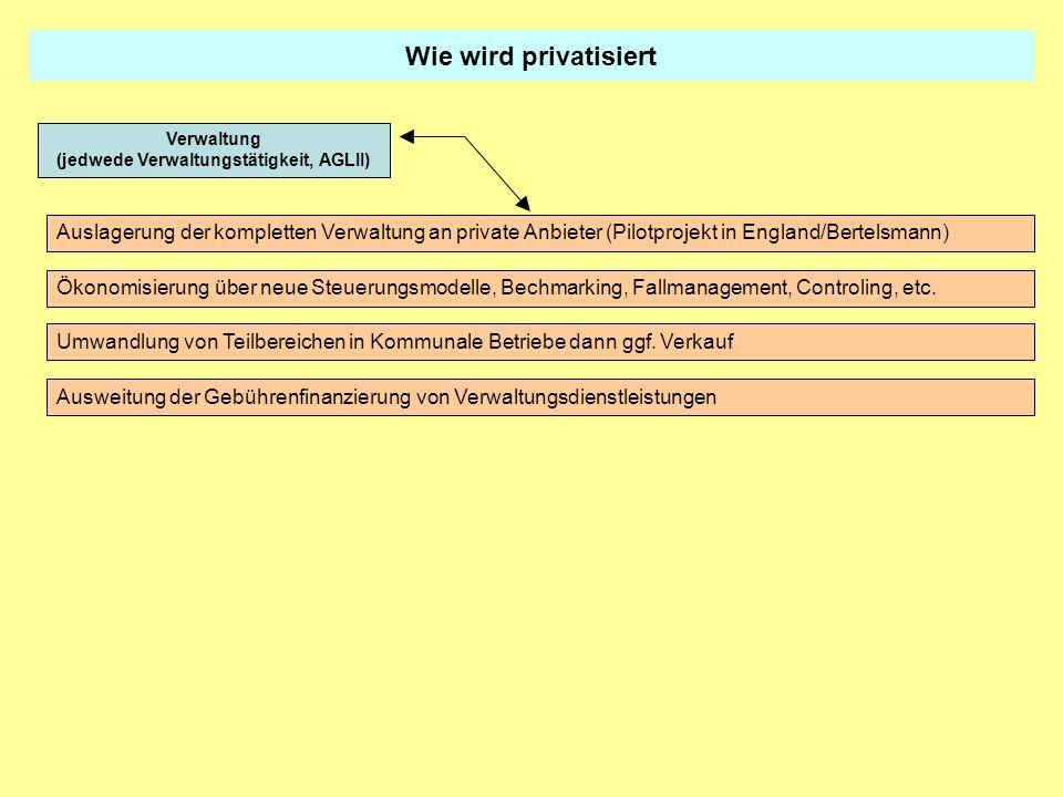 (jedwede Verwaltungstätigkeit, AGLII)