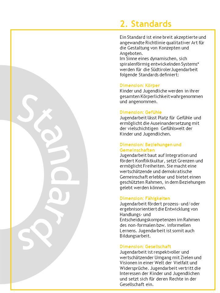 2. Standards Ein Standard ist eine breit akzeptierte und angewandte Richtlinie qualitativer Art für die Gestaltung von Konzepten und Angeboten.