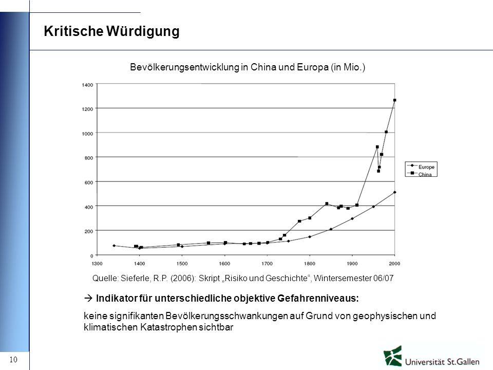 Kritische Würdigung Bevölkerungsentwicklung in China und Europa (in Mio.) http://de.wikipedia.org/wiki/Gro%C3%9Fer_Sprung_nach_vorn.